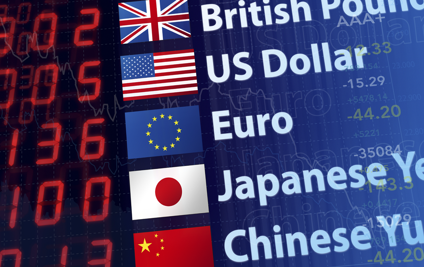 Asian forex market news