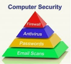 Computer security layers