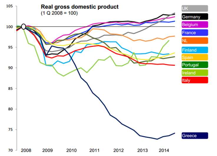 greece_domestic_product
